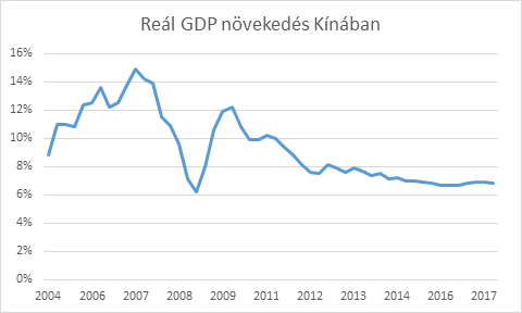 real-gdp-kina
